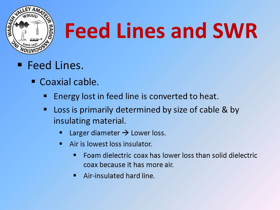 Feed Lines and SWR  Feed Lines. Coaxial cable.  Energy lost in feed line is converted to heat.
