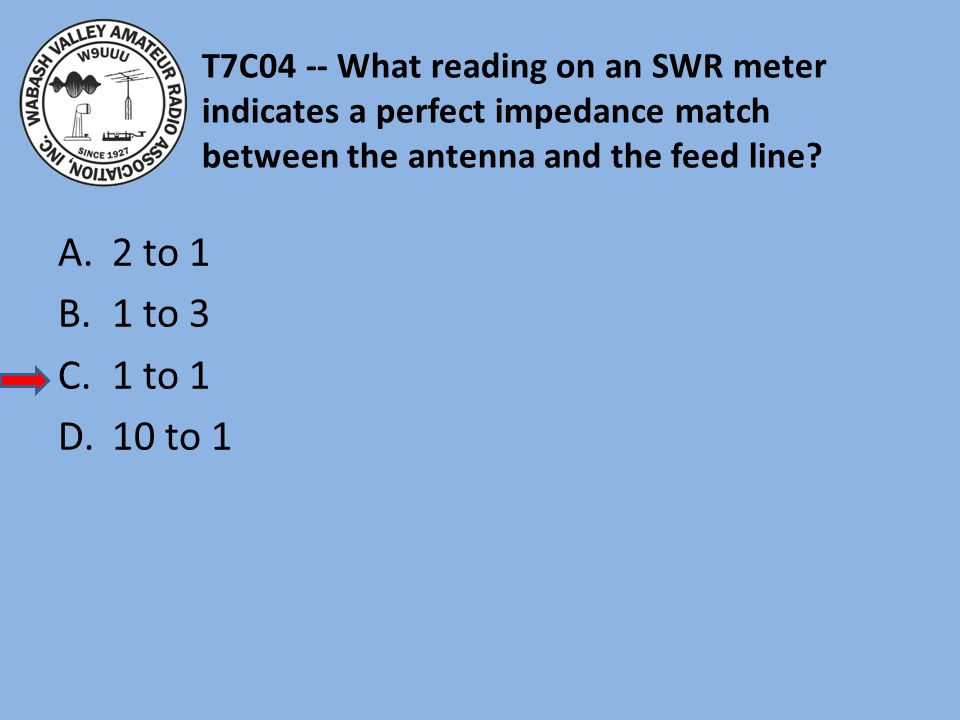 T7C04 -- What reading on an SWR meter indicates a perfect impedance match between the antenna and the feed line.