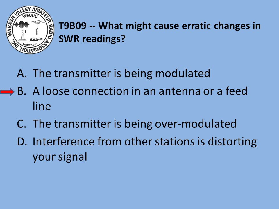 T9B09 -- What might cause erratic changes in SWR readings.