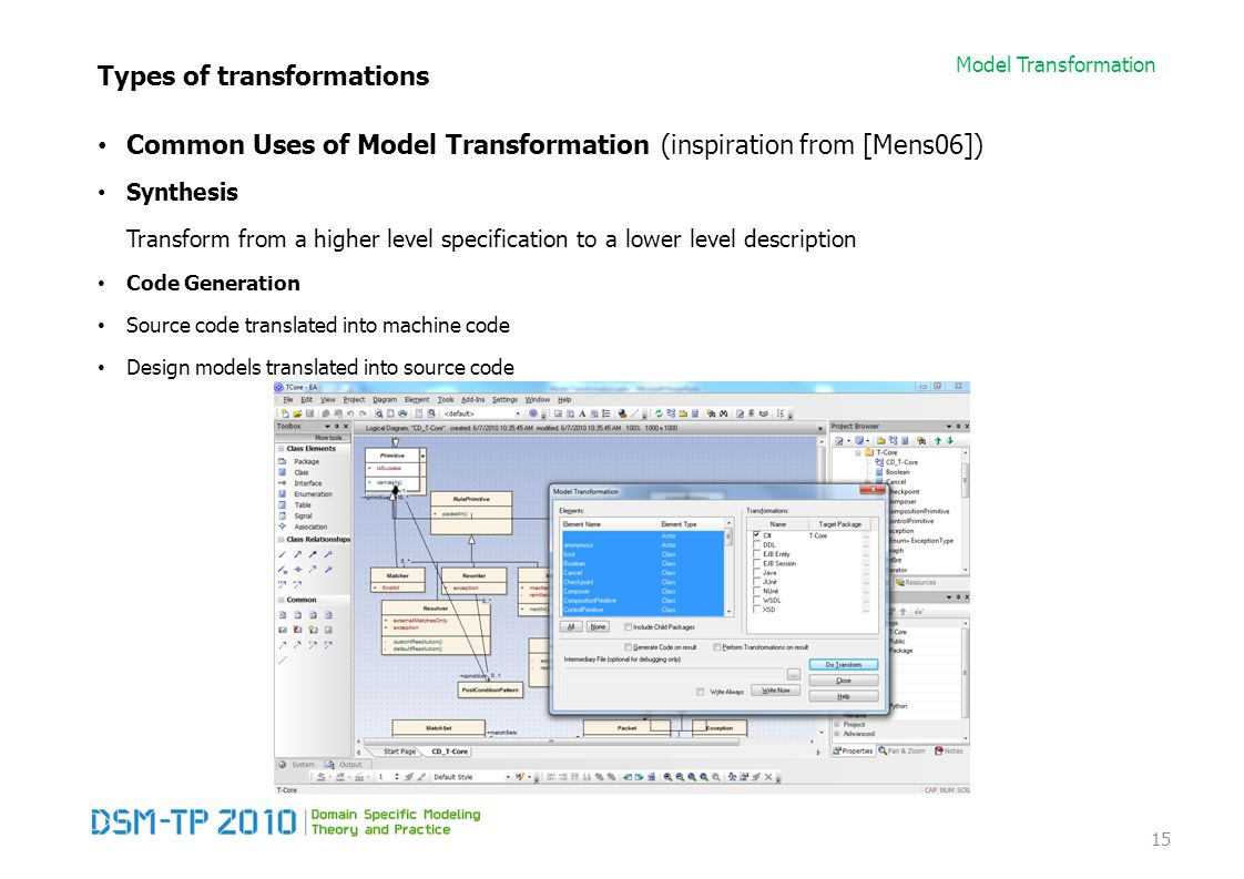 Model Transformation Types of transformations Common Uses of Model Transformation (inspiration from [Mens06]) Synthesis Transform from a higher level specification to a lower level description Code Generation Source code translated into machine code Design models translated into source code 15