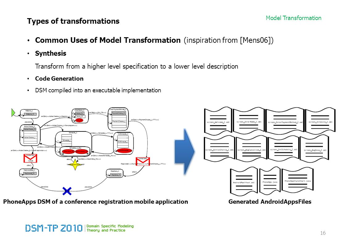 Model Transformation Types of transformations Common Uses of Model Transformation (inspiration from [Mens06]) Synthesis Transform from a higher level specification to a lower level description Code Generation DSM compiled into an executable implementation 16 PhoneApps DSM of a conference registration mobile applicationGenerated AndroidAppsFiles