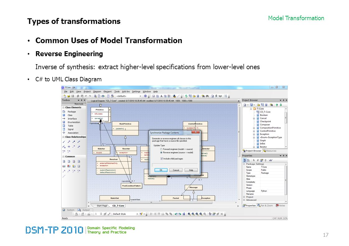 Model Transformation Types of transformations Common Uses of Model Transformation Reverse Engineering Inverse of synthesis: extract higher-level speci