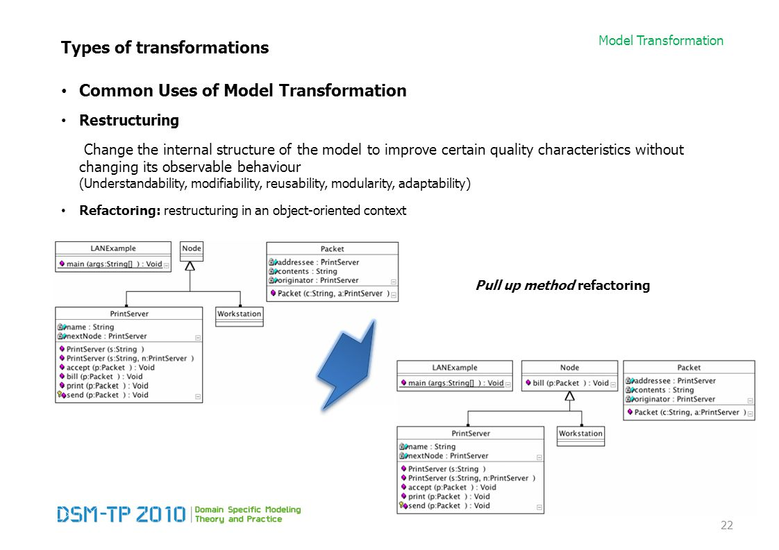 Model Transformation Types of transformations Common Uses of Model Transformation Restructuring Change the internal structure of the model to improve