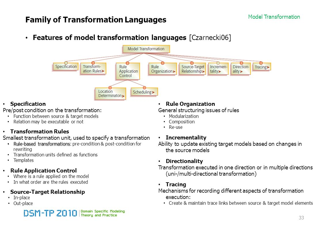 Model Transformation Family of Transformation Languages Features of model transformation languages [Czarnecki06] 33 Specification Pre/post condition on the transformation: Function between source & target models Relation may be executable or not Transformation Rules Smallest transformation unit, used to specify a transformation Rule-based transformations Rule-based transformations: pre-condition & post-condition for rewriting Transformation units defined as functions Templates Rule Organization General structuring issues of rules Modularization Composition Re-use Source-Target Relationship In-place Out-place Incrementality Ability to update existing target models based on changes in the source models Directionality Transformation executed in one direction or in multiple directions (uni-/multi-directional transformation) Tracing Mechanisms for recording different aspects of transformation execution: Create & maintain trace links between source & target model elements Rule Application Control Where is a rule applied on the model In what order are the rules executed