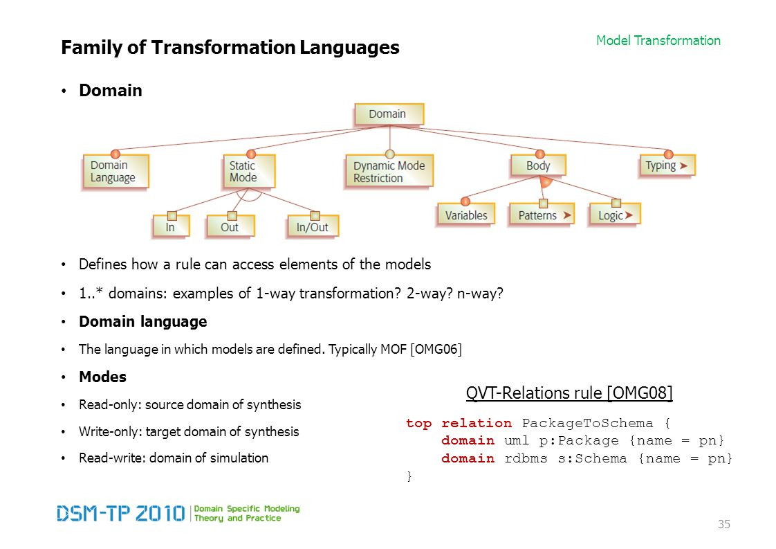 Model Transformation Family of Transformation Languages Domain Defines how a rule can access elements of the models 1..* domains: examples of 1-way transformation.