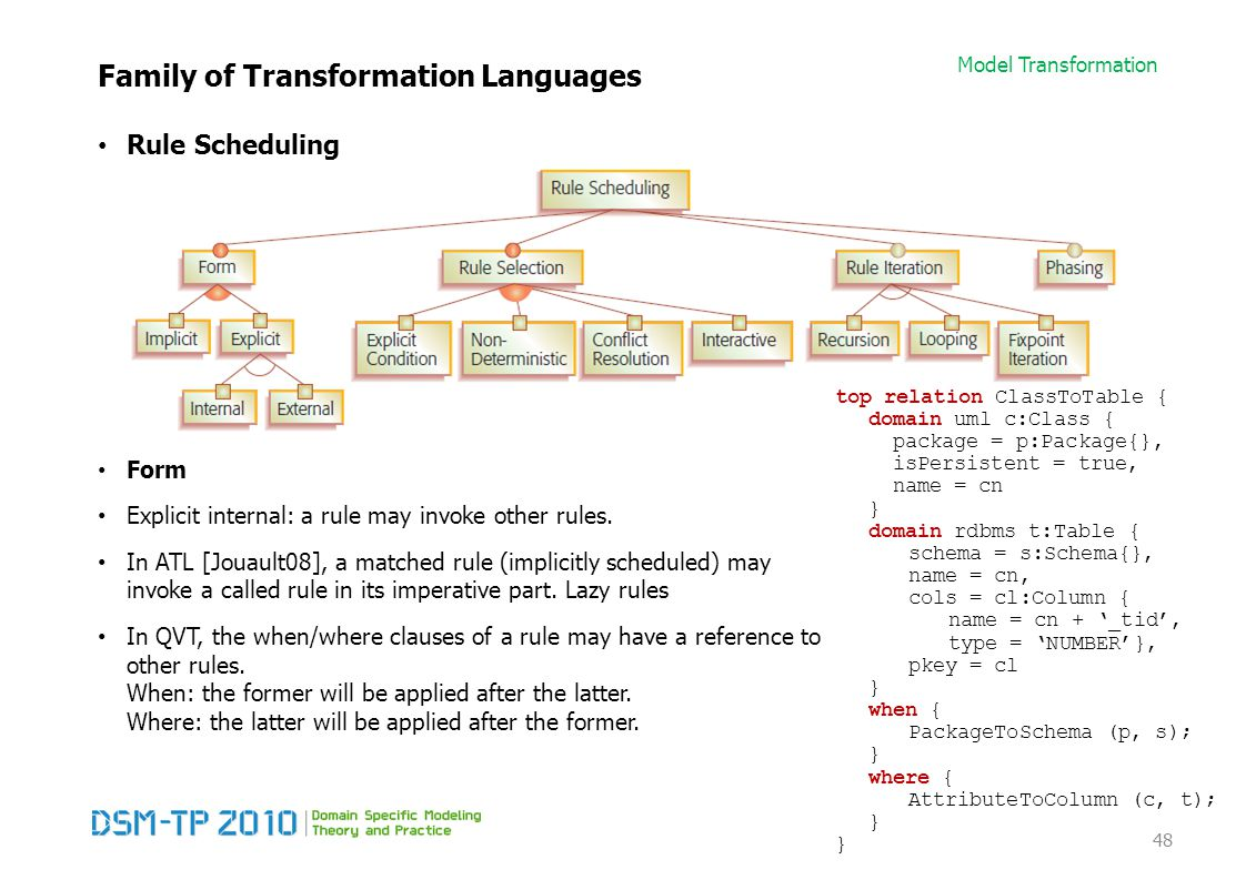 Model Transformation Family of Transformation Languages Rule Scheduling Form Explicit internal: a rule may invoke other rules. In ATL [Jouault08], a m