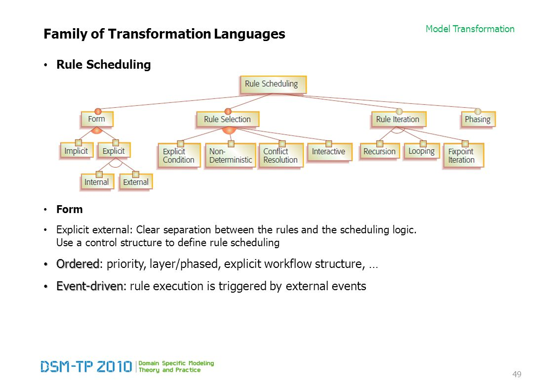 Model Transformation Family of Transformation Languages Rule Scheduling Form Explicit external: Clear separation between the rules and the scheduling logic.