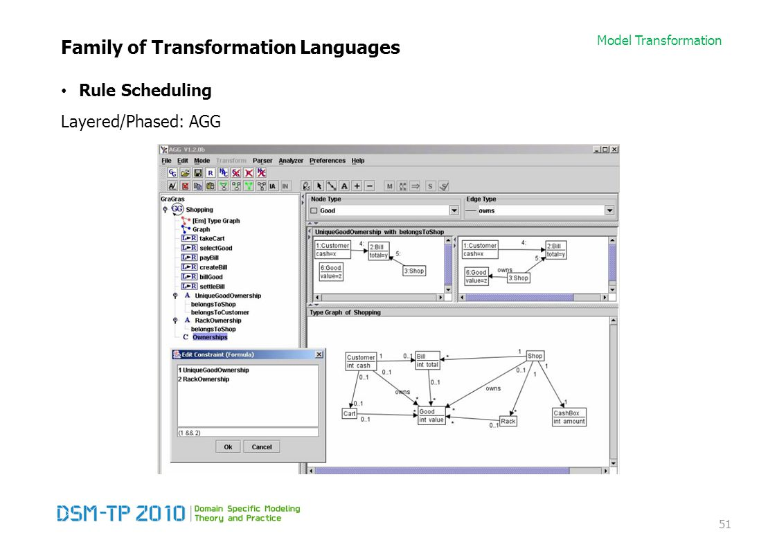 Model Transformation Family of Transformation Languages Rule Scheduling Layered/Phased: AGG 51