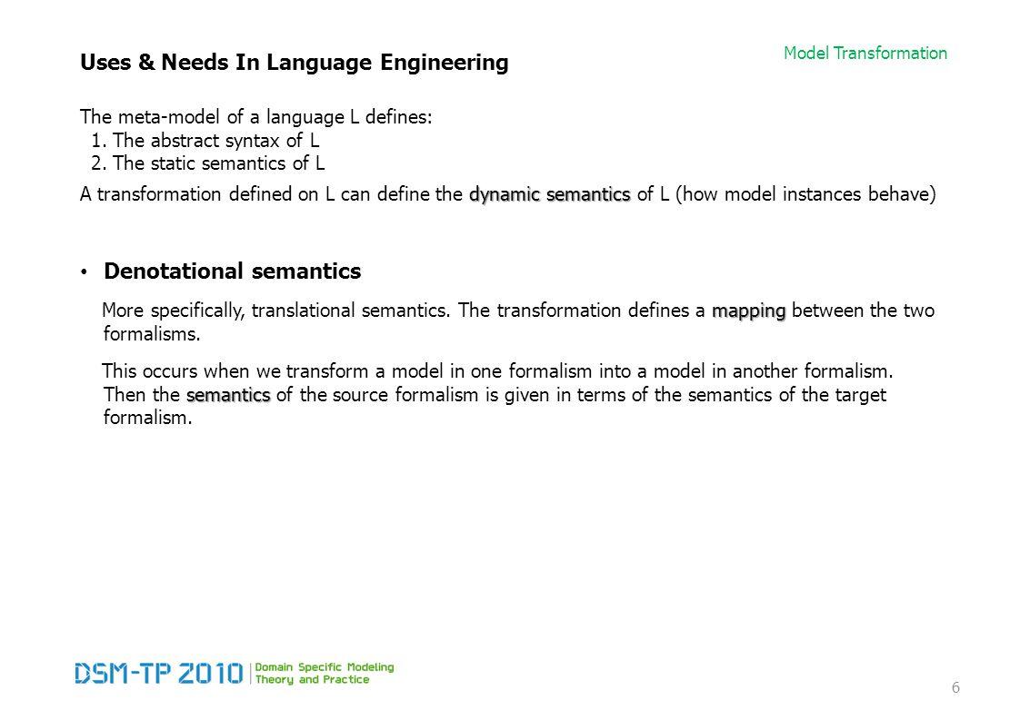 Model Transformation Uses & Needs In Language Engineering Denotational semantics Inter-formalism transformation (a.k.a.