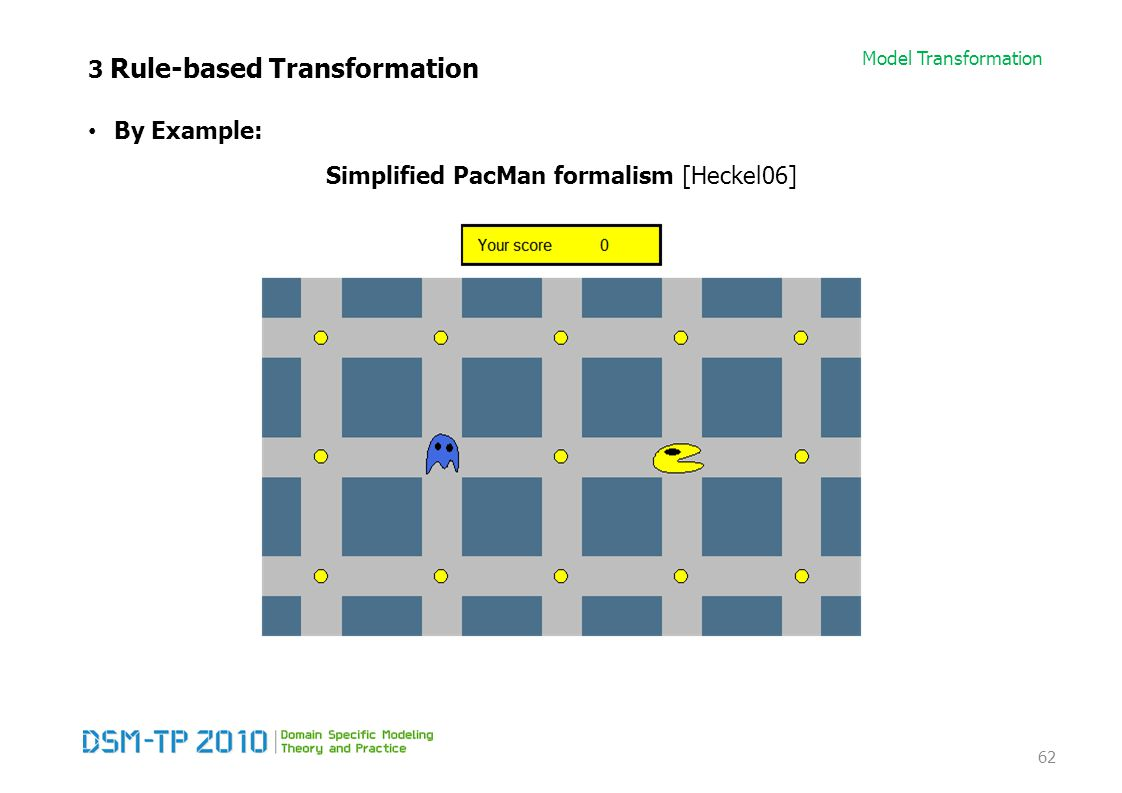 Model Transformation 3 Rule-based Transformation By Example: Simplified PacMan formalism [Heckel06] 62