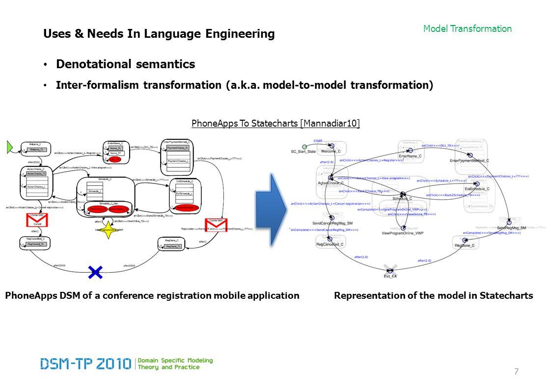 Model Transformation Primitive Transformation Operations T-Core Module 88 Dissociate pre- from post-condition patterns ‒ Query vs.