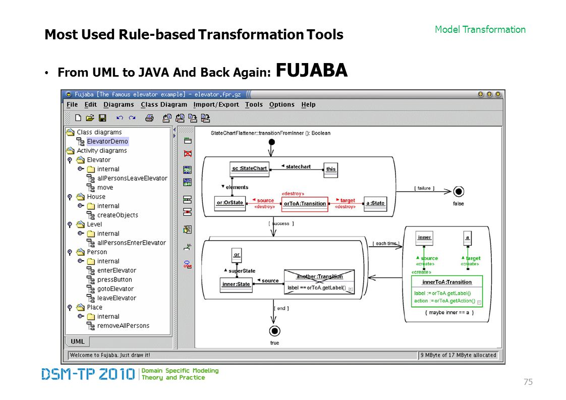 Model Transformation Most Used Rule-based Transformation Tools From UML to JAVA And Back Again: FUJABA 75
