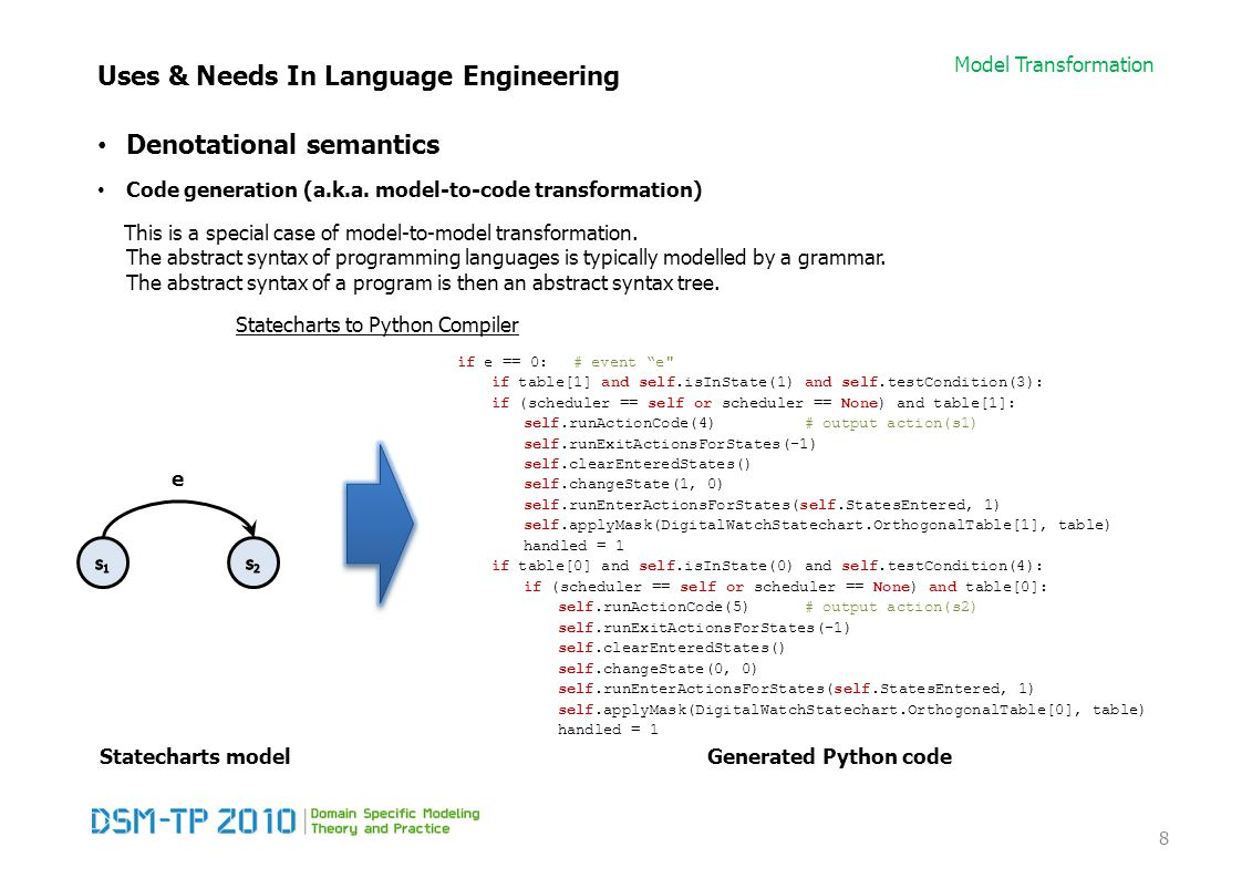 Model Transformation Uses & Needs In Language Engineering Denotational semantics Code generation (a.k.a. model-to-code transformation) This is a speci