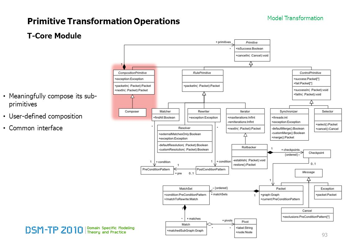 Model Transformation Primitive Transformation Operations T-Core Module 93 Meaningfully compose its sub- primitives User-defined composition Common interface