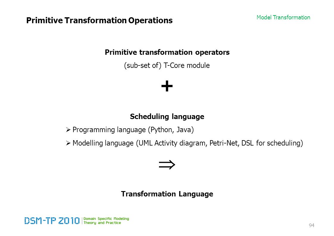 Model Transformation Primitive Transformation Operations Primitive transformation operators (sub-set of) T-Core module + Scheduling language  Program
