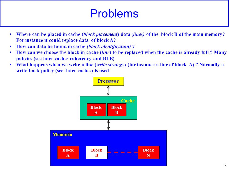 Problems 8 Where can be placed in cache (block placement) data (lines) of the block B of the main memory.