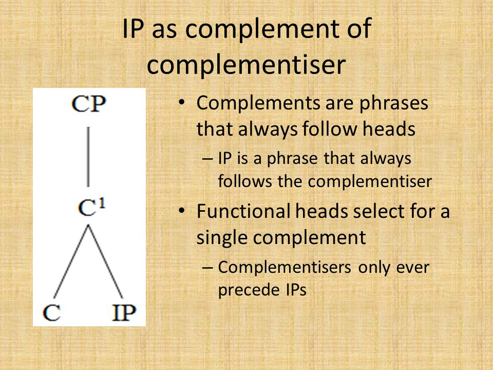 IP as complement of complementiser Complements are phrases that always follow heads – IP is a phrase that always follows the complementiser Functional