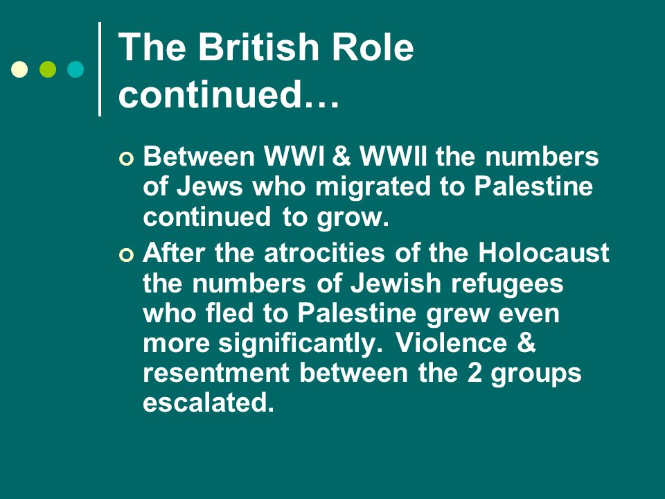 The British Role continued… Between WWI & WWII the numbers of Jews who migrated to Palestine continued to grow.