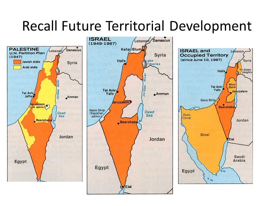 Recall Future Territorial Development