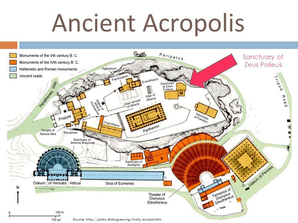 Ancient Acropolis Sanctuary of Zeus Polieus Source: http://plato-dialogues.org/tools/acropol.htm