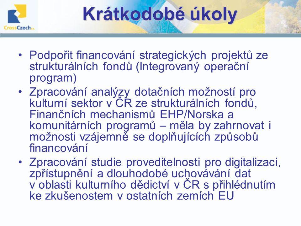 Krátkodobé úkoly Podpořit financování strategických projektů ze strukturálních fondů (Integrovaný operační program) Zpracování analýzy dotačních možností pro kulturní sektor v ČR ze strukturálních fondů, Finančních mechanismů EHP/Norska a komunitárních programů – měla by zahrnovat i možnosti vzájemně se doplňujících způsobů financování Zpracování studie proveditelnosti pro digitalizaci, zpřístupnění a dlouhodobé uchovávání dat v oblasti kulturního dědictví v ČR s přihlédnutím ke zkušenostem v ostatních zemích EU