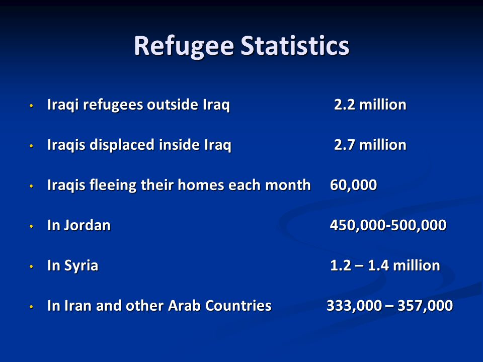 Refugee Statistics Iraqi refugees outside Iraq 2.2 million Iraqi refugees outside Iraq 2.2 million Iraqis displaced inside Iraq 2.7 million Iraqis displaced inside Iraq 2.7 million Iraqis fleeing their homes each month 60,000 Iraqis fleeing their homes each month 60,000 In Jordan 450,000-500,000 In Jordan 450,000-500,000 In Syria 1.2 – 1.4 million In Syria 1.2 – 1.4 million In Iran and other Arab Countries 333,000 – 357,000 In Iran and other Arab Countries 333,000 – 357,000