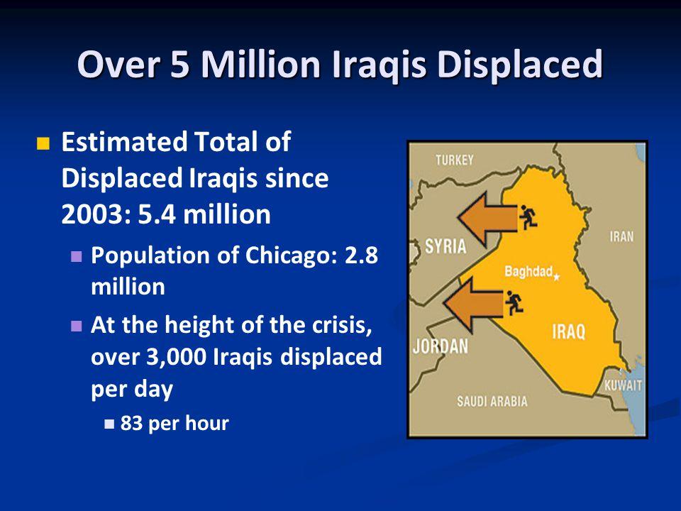 Rebuilding: What Will It Cost Iraq.