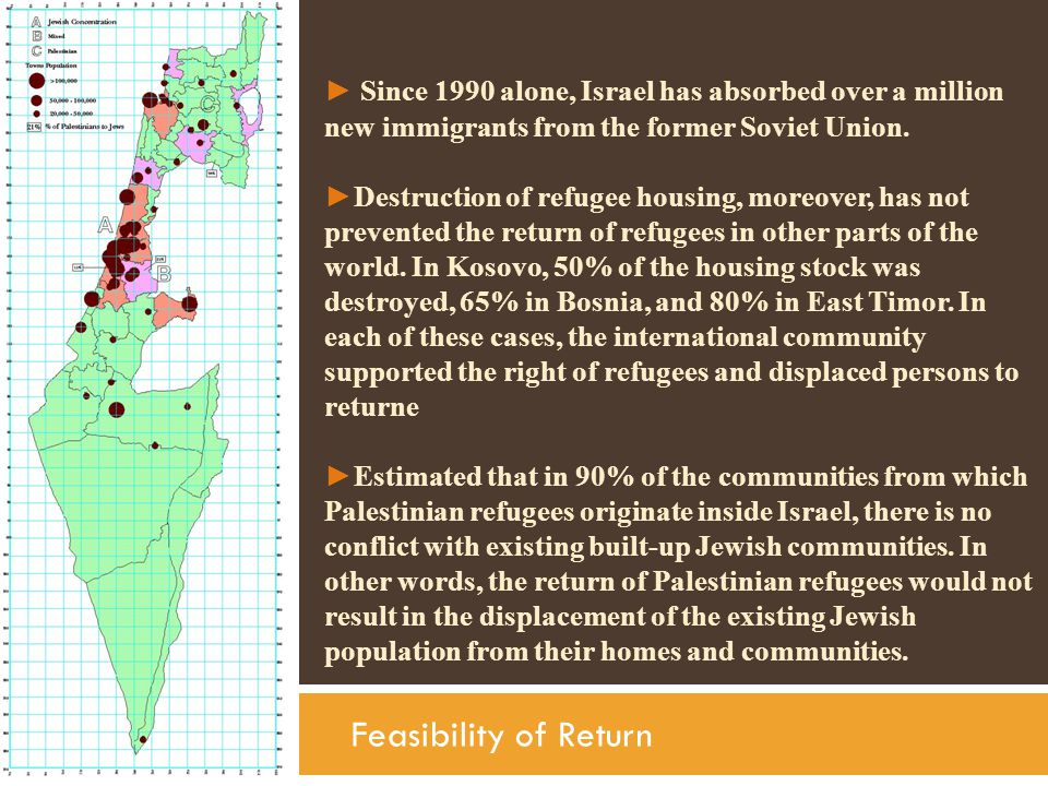 ► Since 1990 alone, Israel has absorbed over a million new immigrants from the former Soviet Union. ► Destruction of refugee housing, moreover, has no