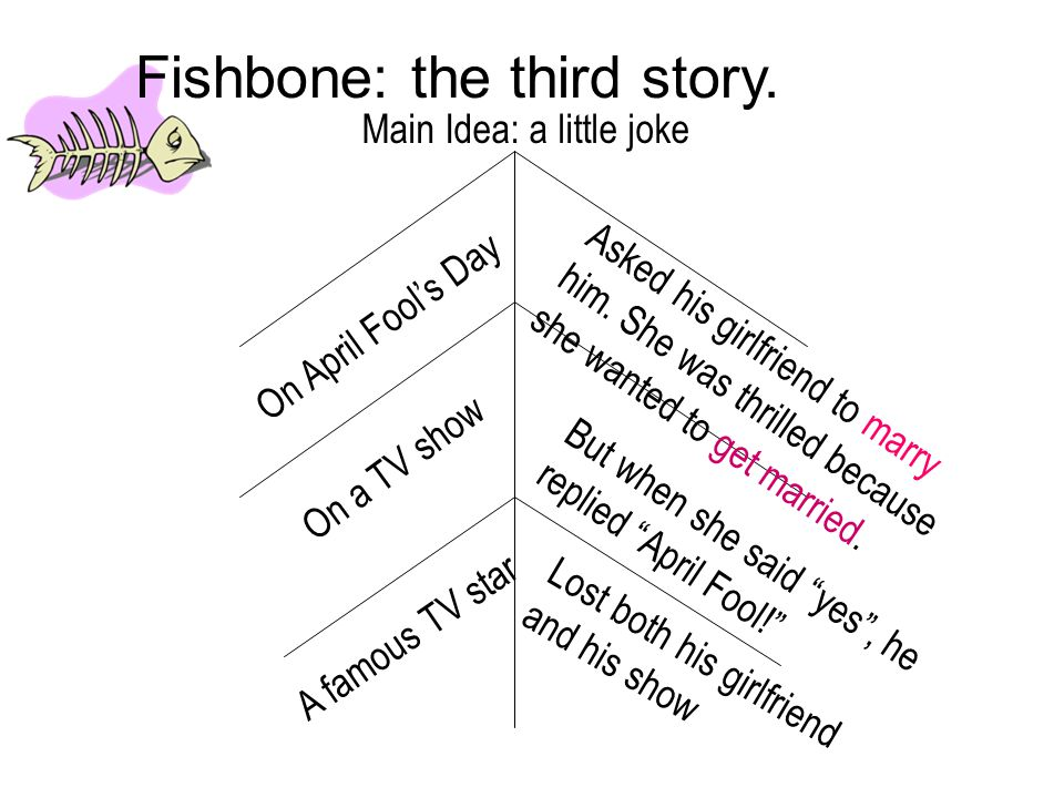 Fishbone: the third story.
