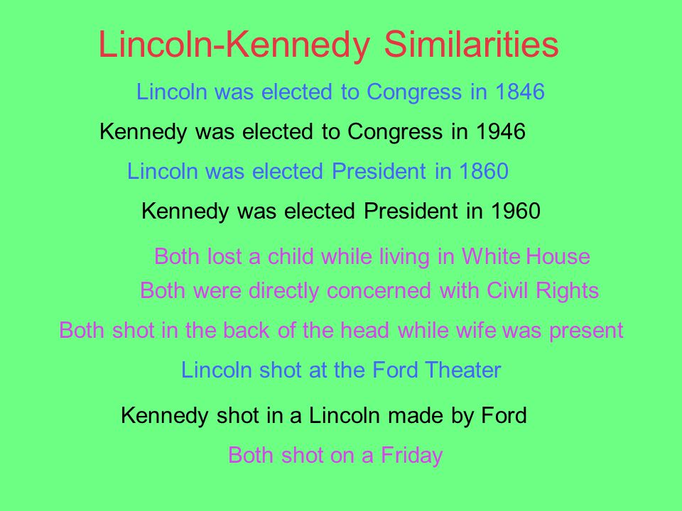 Lincoln was elected to Congress in 1846 Kennedy was elected to Congress in 1946 Lincoln was elected President in 1860 Kennedy was elected President in