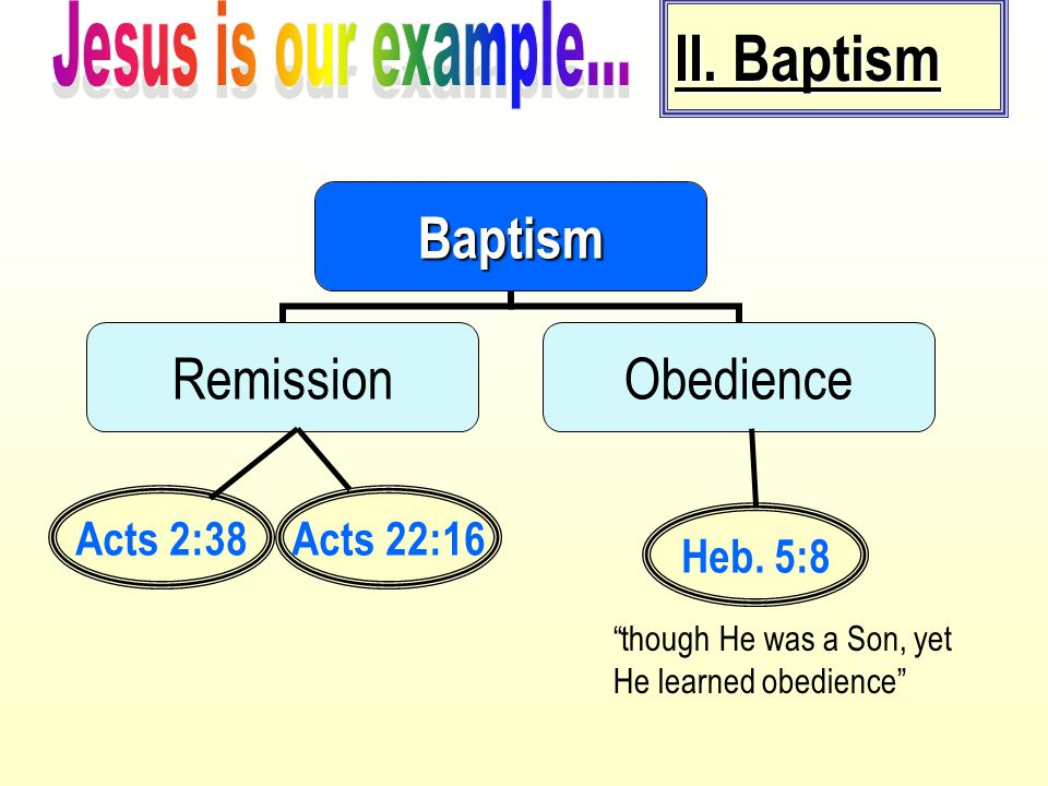 """II. Baptism Baptism RemissionObedience Acts 2:38Acts 22:16 Heb. 5:8 """"though He was a Son, yet He learned obedience"""""""