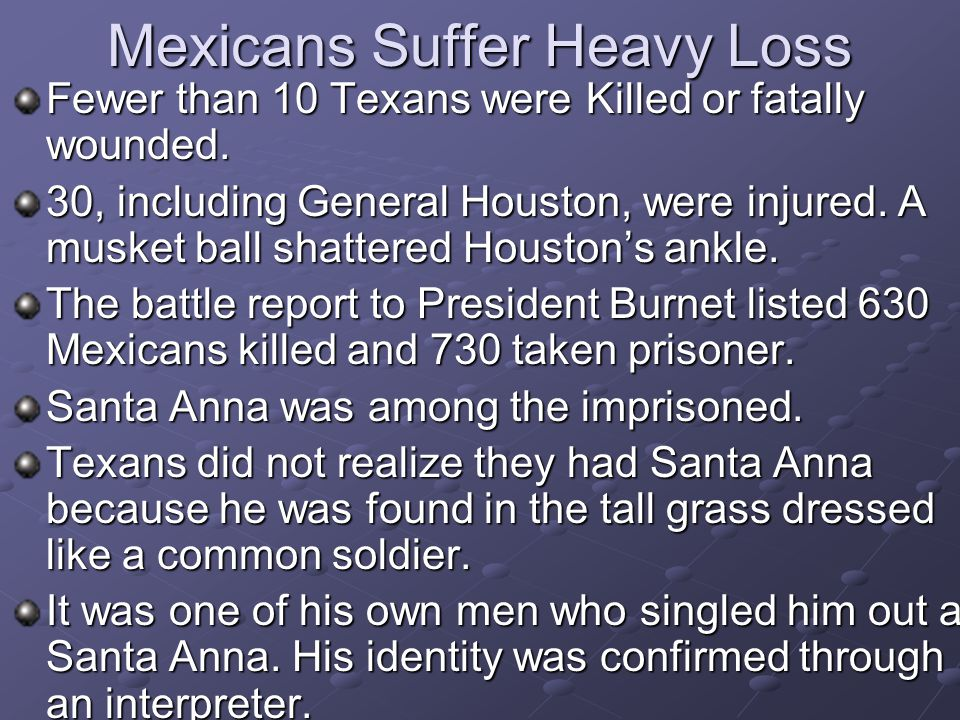 Mexicans Suffer Heavy Loss Fewer than 10 Texans were Killed or fatally wounded. 30, including General Houston, were injured. A musket ball shattered H