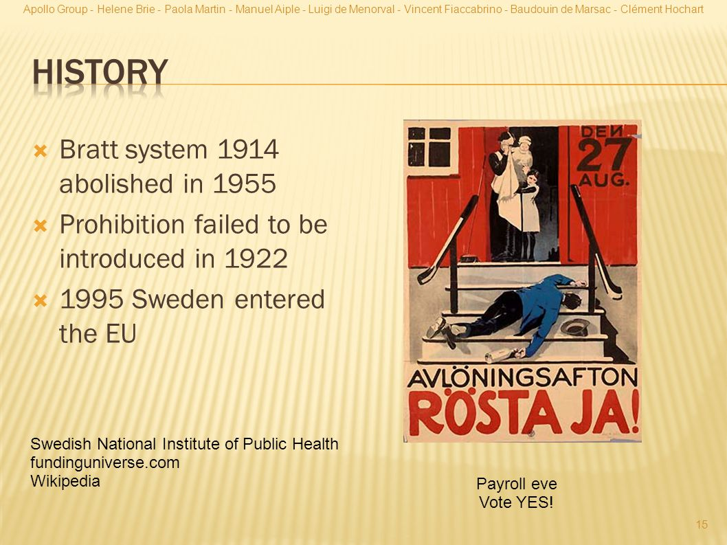 Bratt system 1914 abolished in 1955  Prohibition failed to be introduced in 1922  1995 Sweden entered the EU Swedish National Institute of Public Health fundinguniverse.com Wikipedia Payroll eve Vote YES.