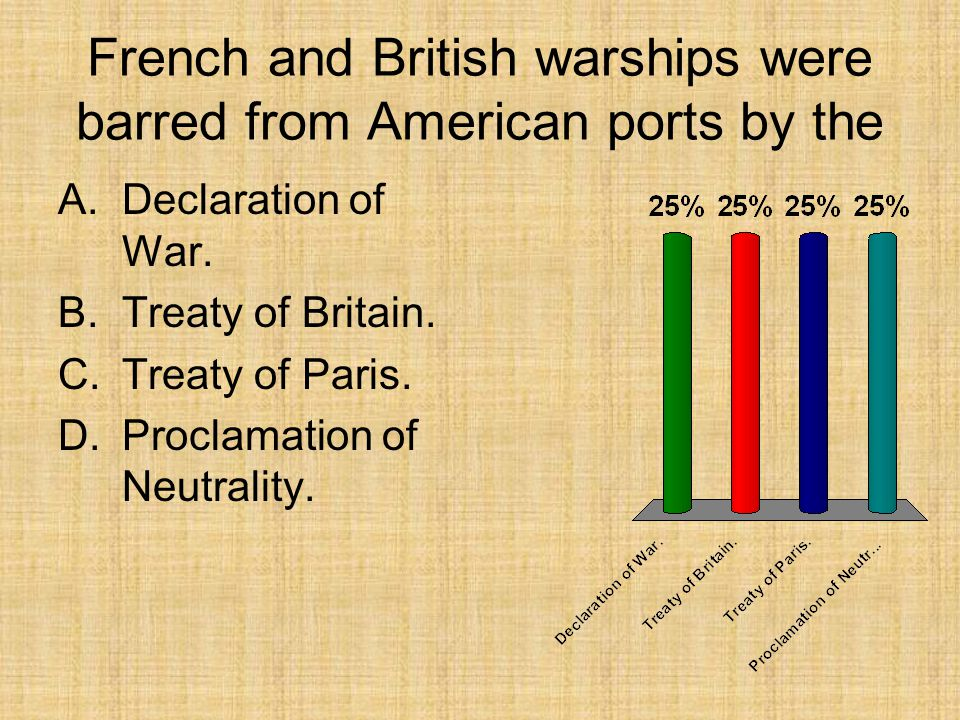 French and British warships were barred from American ports by the A.Declaration of War.