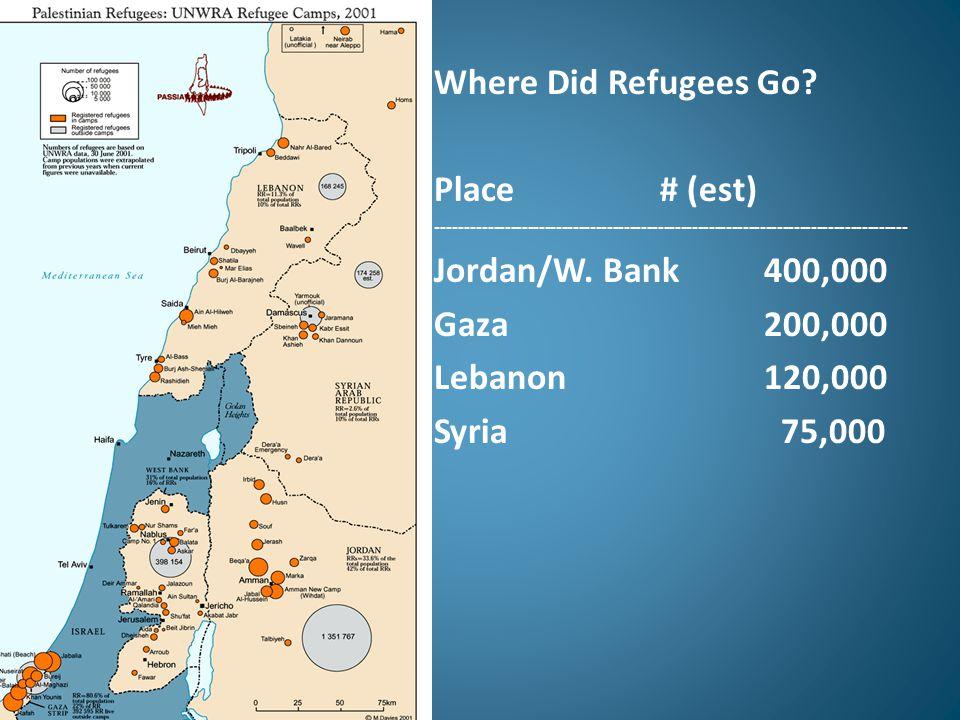 Where Did Refugees Go.