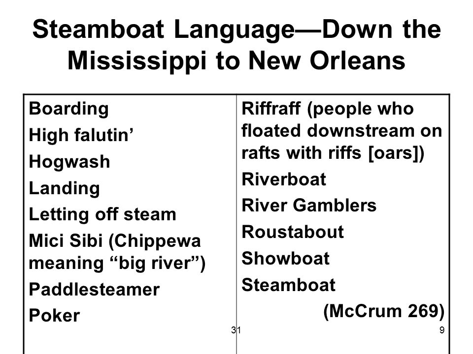 "319 Steamboat Language—Down the Mississippi to New Orleans Boarding High falutin' Hogwash Landing Letting off steam Mici Sibi (Chippewa meaning ""big r"