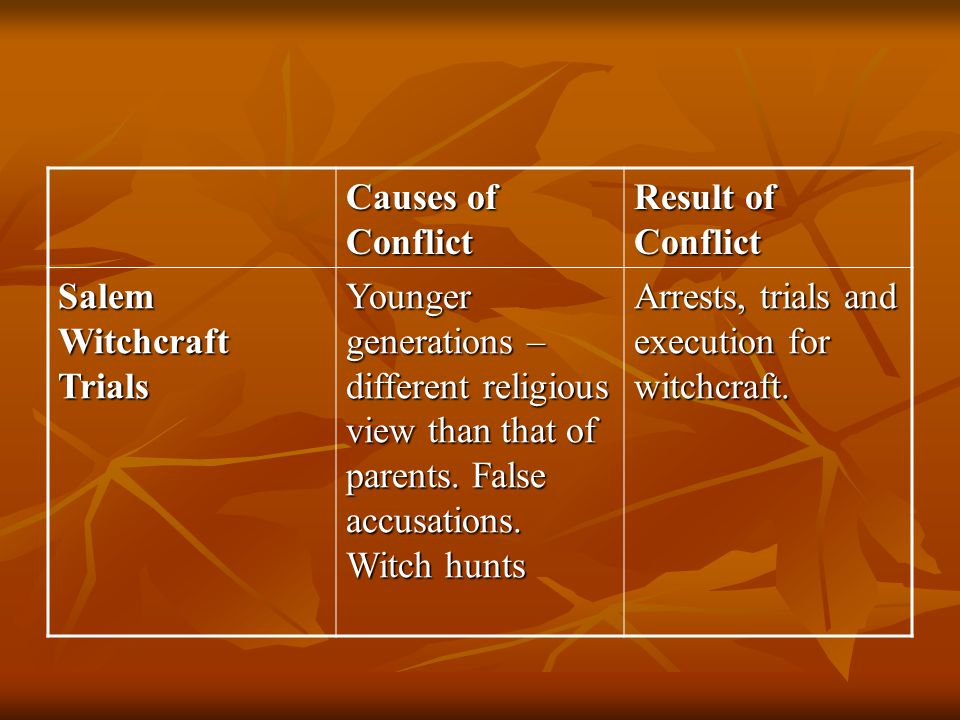 Causes of Conflict Result of Conflict Salem Witchcraft Trials Younger generations – different religious view than that of parents. False accusations.