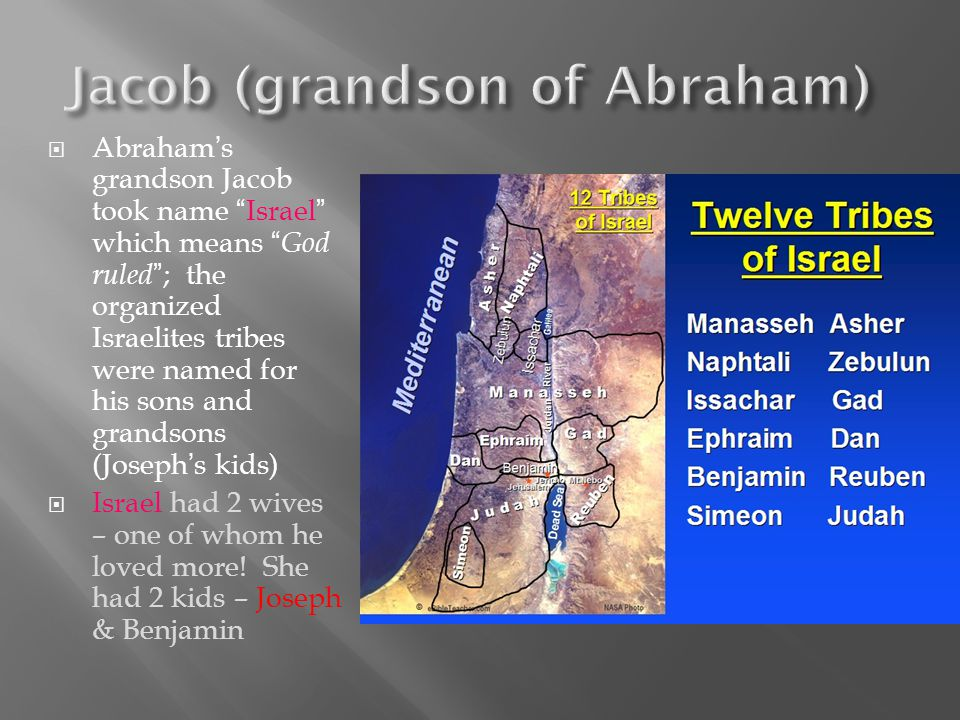  Abraham's grandson Jacob took name Israel which means God ruled ; the organized Israelites tribes were named for his sons and grandsons (Joseph's kids)  Israel had 2 wives – one of whom he loved more.