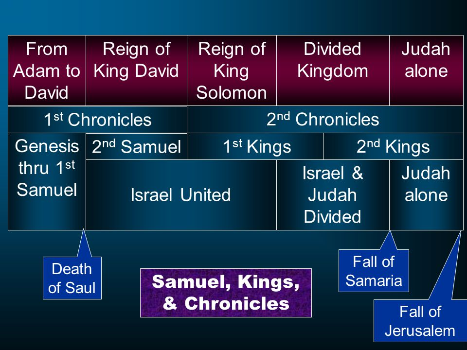1 Chronicles 11:5-6 The inhabitants of Jebus said to David, You shall not enter here. Nevertheless David captured the stronghold of Zion (that is, the city of David).