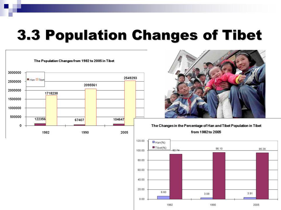 3.3 Population Changes of Tibet