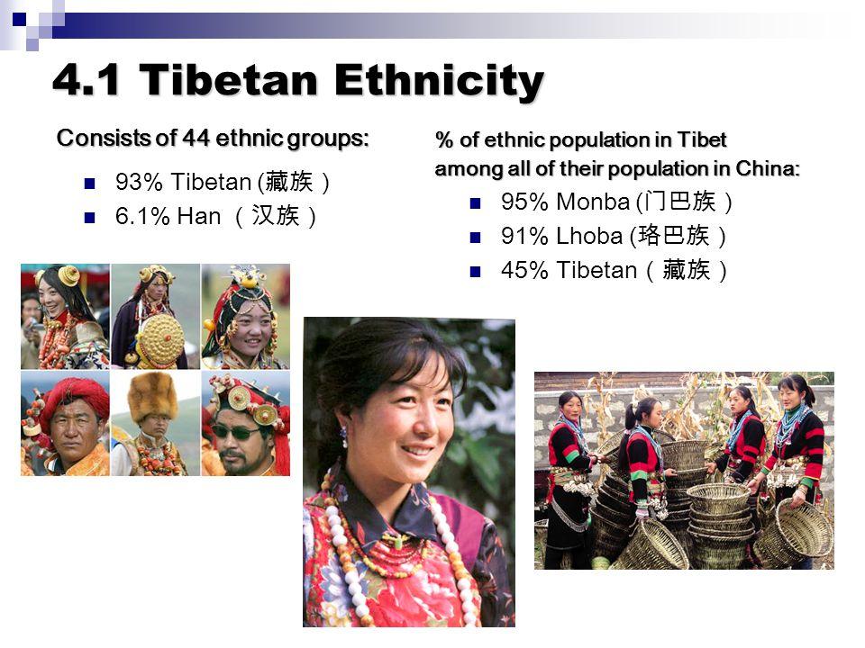 4.1 Tibetan Ethnicity Consists of 44 ethnic groups: 93% Tibetan ( 藏族) 6.1% Han (汉族) % of ethnic population in Tibet among all of their population in China : 95% Monba ( 门巴族) 91% Lhoba ( 珞巴族) 45% Tibetan (藏族)