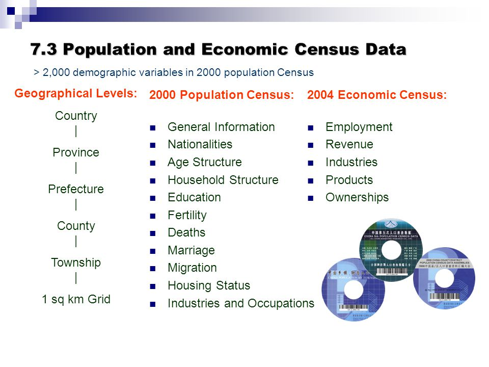 7.3 Population and Economic Census Data 7.3 Population and Economic Census Data > 2,000 demographic variables in 2000 population Census 2000 Population Census: General Information Nationalities Age Structure Household Structure Education Fertility Deaths Marriage Migration Housing Status Industries and Occupations Geographical Levels: Country | Province | Prefecture | County | Township | 1 sq km Grid 2004 Economic Census: Employment Revenue Industries Products Ownerships