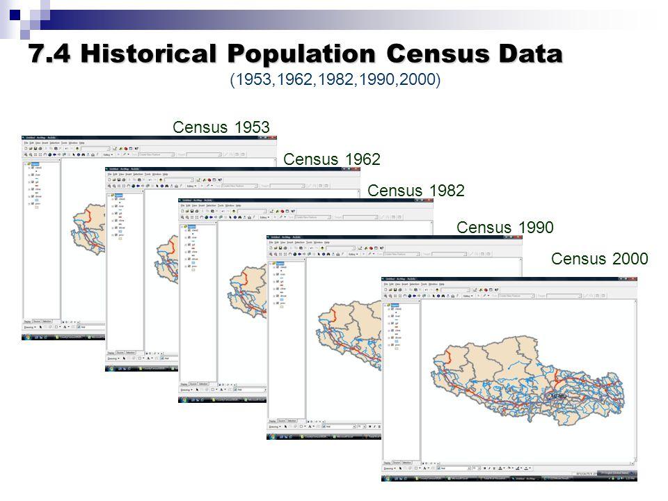 7.4 Historical Population Census Data (1953,1962,1982,1990,2000) Census 1953 Census 1982 Census 2000 Census 1962 Census 1990