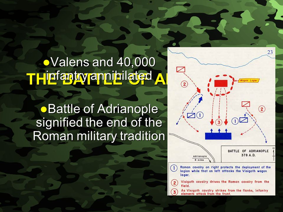 Slide 42 THE BATTLE OF ADRIANOPLE Valens and 40,000 infantry annihilated Valens and 40,000 infantry annihilated Battle of Adrianople signified the end of the Roman military tradition Battle of Adrianople signified the end of the Roman military tradition