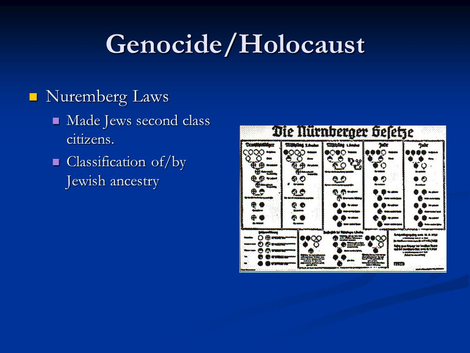 Genocide/Holocaust Nuremberg Laws Nuremberg Laws Made Jews second class citizens.