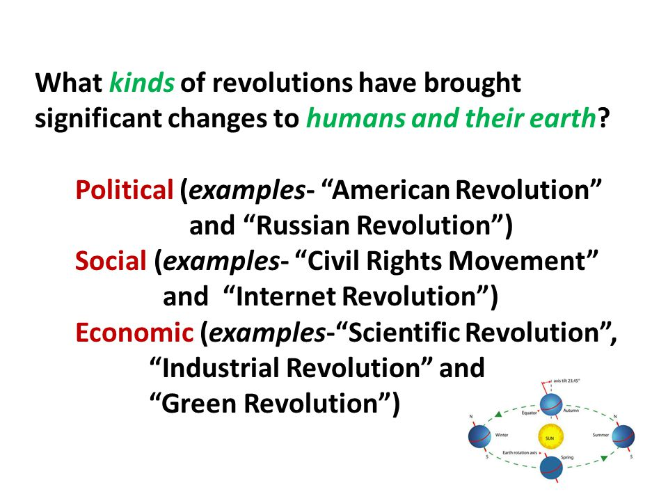 What kinds of revolutions have brought significant changes to humans and their earth.