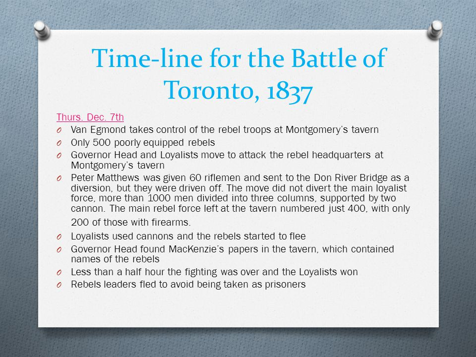 Time-line for the Battle of Toronto, 1837 Thurs.Dec.