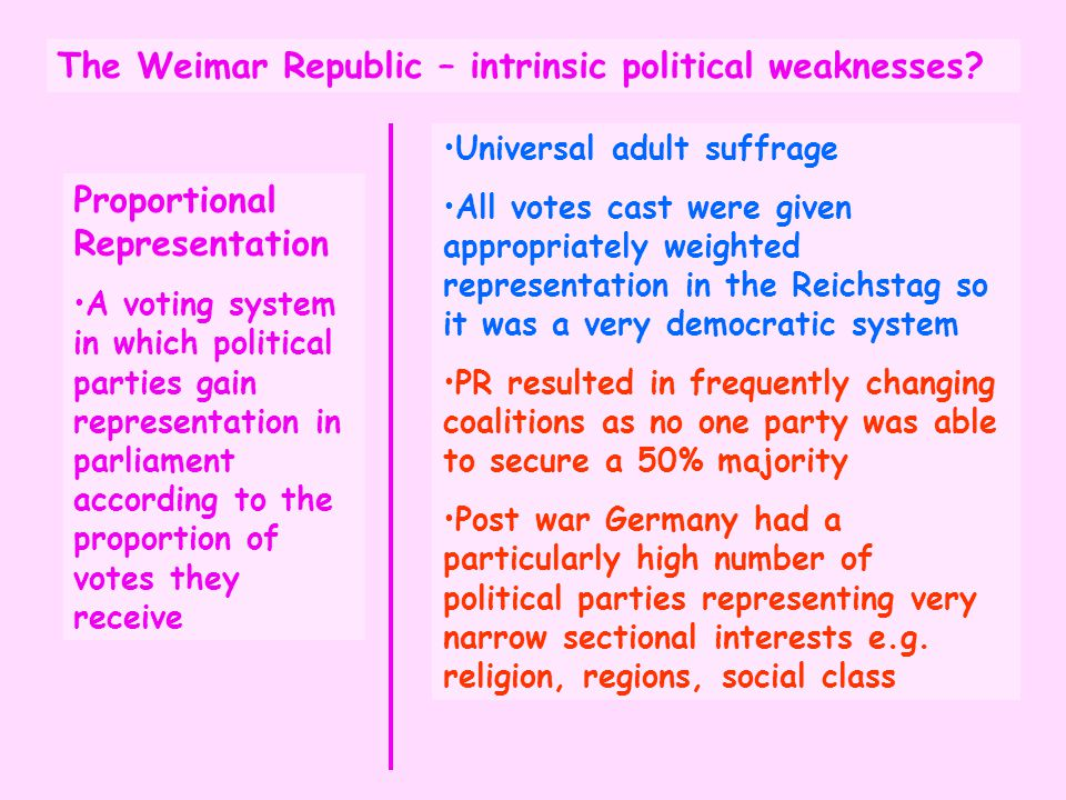 The Weimar Republic – intrinsic political weaknesses? Proportional Representation A voting system in which political parties gain representation in pa