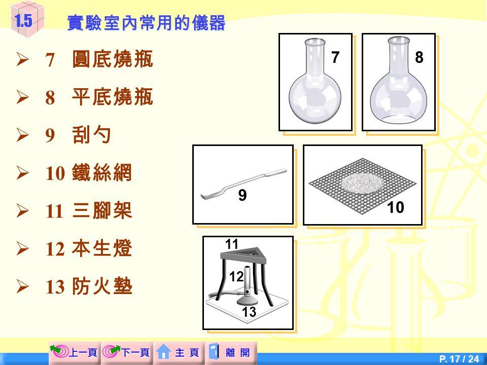 P. 16 / 24 1.5 實驗室內常用的儀器  1 試管  2 試管架  3 試管夾  4 燒杯  5 洗滌瓶  6 試劑瓶 1 2 3 4 56