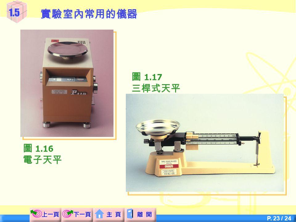 P. 22 / 24 圖 1.15 (a) 鐵架及鉗 (b) 量筒 (c) 滴管 (d) 過濾漏斗 (e) 研缽及研棒 ab c de 1.5 實驗室內常用的儀器